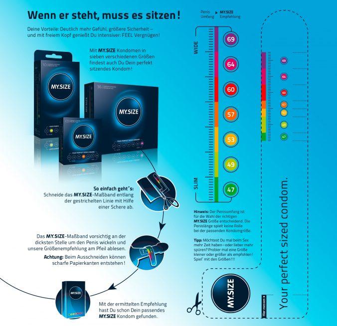 Kondom Guide: Finde hier deine richtige Kondomgröße heraus