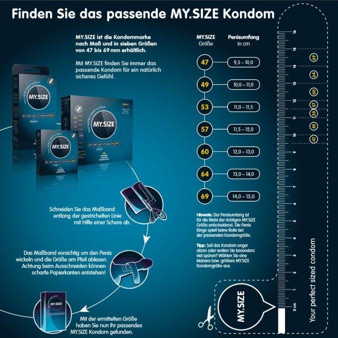 MySize Kondom Guide zum Ausdrucken